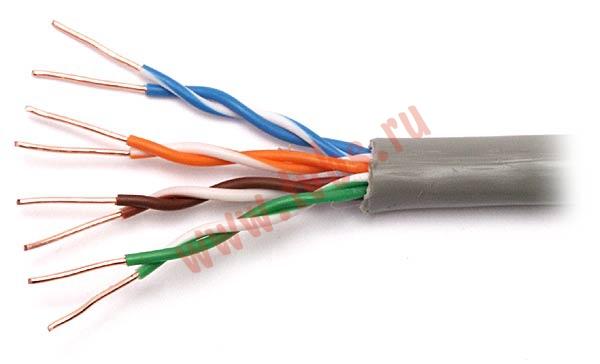 кабель ввгнг-ls 5х6-0.66 цена